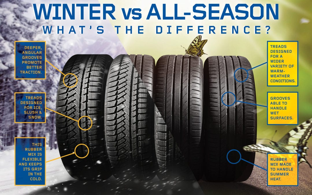 What is your Tire Type?